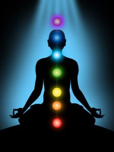 Chakra Energy Centers Within the Body Colors and Balance